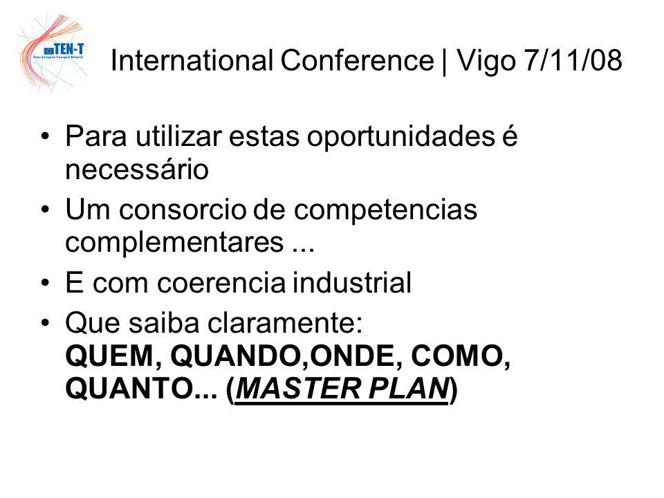 International Conference | Vigo 7/11/08 Para utilizar estas oportunidades é necessário Um consorcio de competencias complementares...