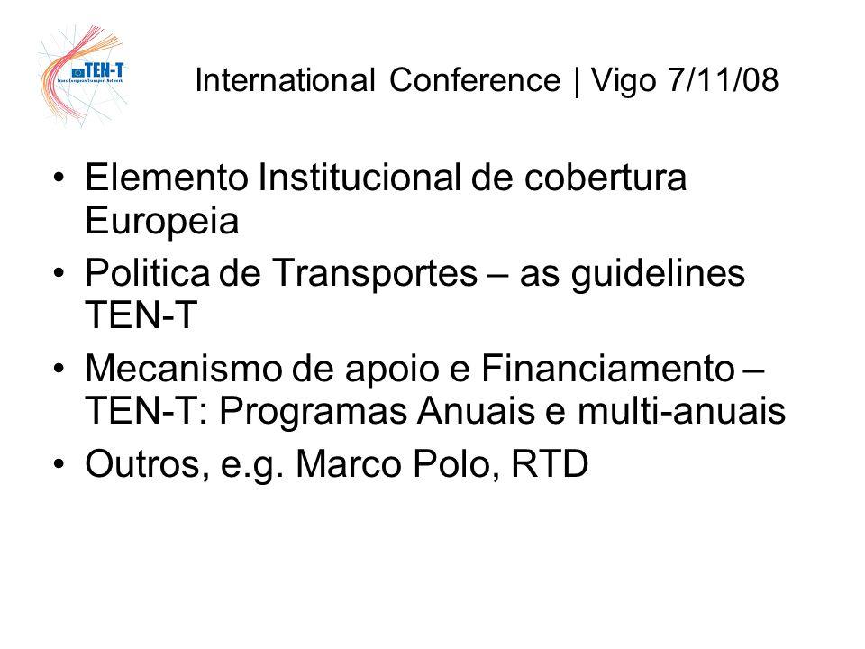 International Conference | Vigo 7/11/08 TEN-T MoS (1) - Guidelines 2004 (2) - Wps todos os anos app.
