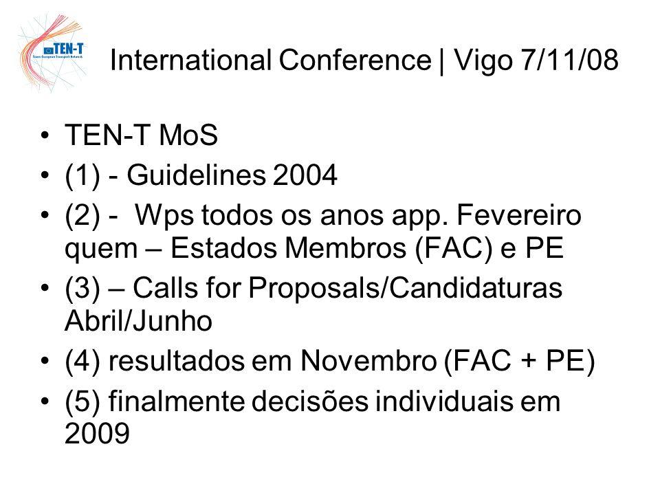 International Conference | Vigo 7/11/08 MAP 2007 – 2013 Provisional Budget