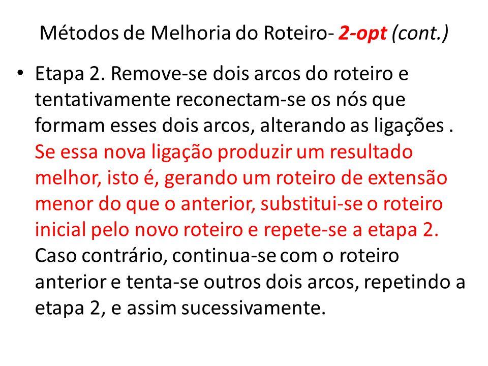 Métodos de Melhoria do Roteiro- 2-opt (cont.) Etapa 2. Remove-se dois arcos do roteiro e tentativamente reconectam-se os nós que formam esses dois arc