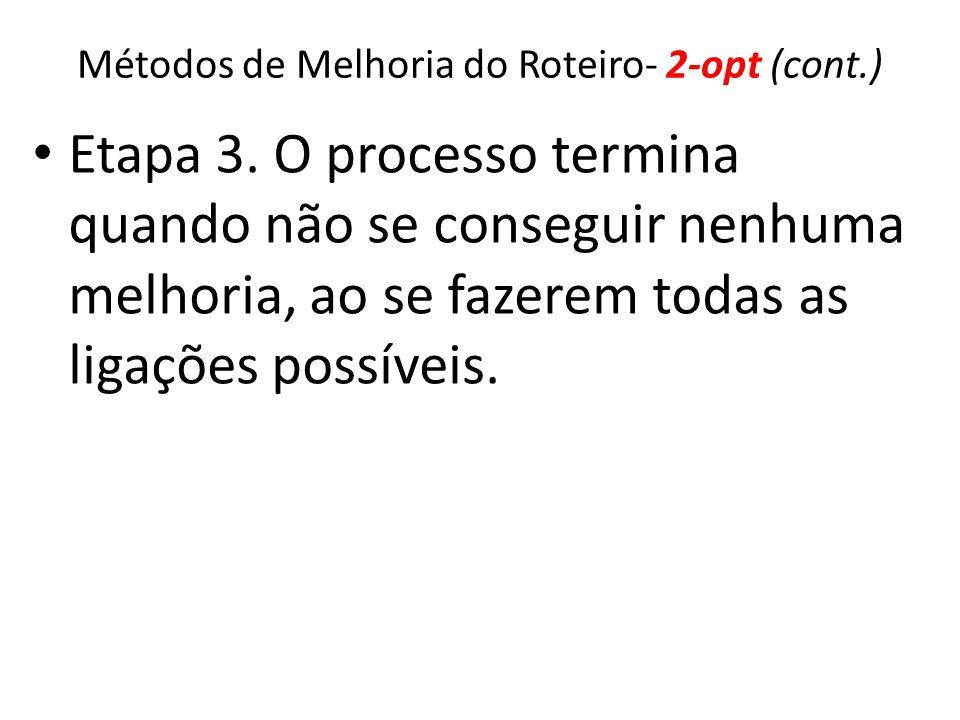 Métodos de Melhoria do Roteiro- 2-opt (cont.) Etapa 3. O processo termina quando não se conseguir nenhuma melhoria, ao se fazerem todas as ligações po
