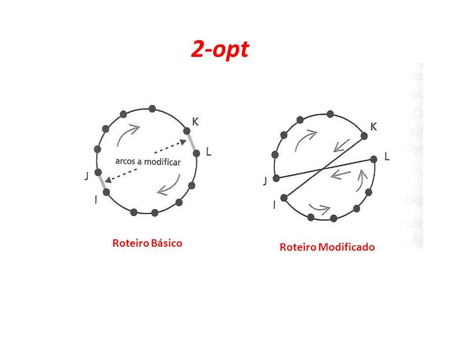 Roteiro Básico Roteiro Modificado 2-opt