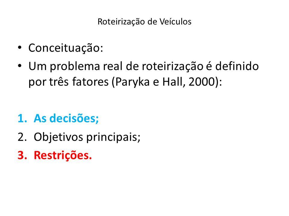 Roteirização Com Restrições 1)Método da Varredura; É um método fácil de usar e de computação rápida.