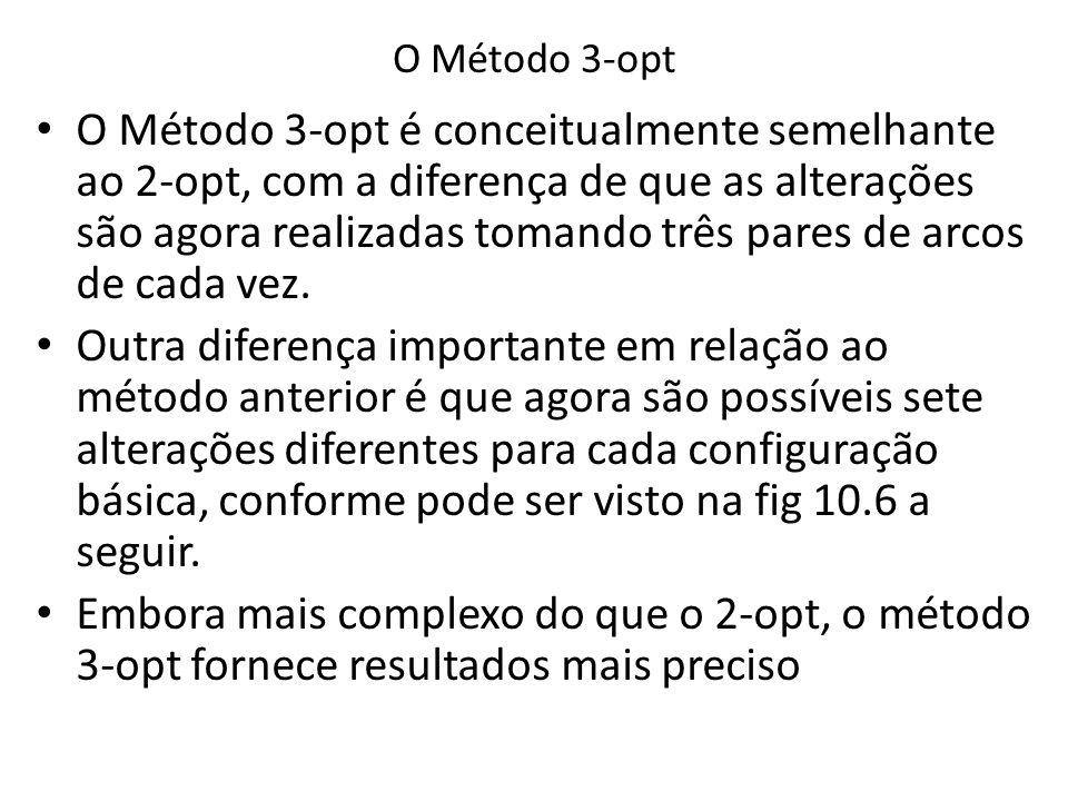 O Método 3-opt O Método 3-opt é conceitualmente semelhante ao 2-opt, com a diferença de que as alterações são agora realizadas tomando três pares de a