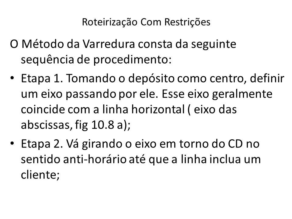 Roteirização Com Restrições O Método da Varredura consta da seguinte sequência de procedimento: Etapa 1. Tomando o depósito como centro, definir um ei