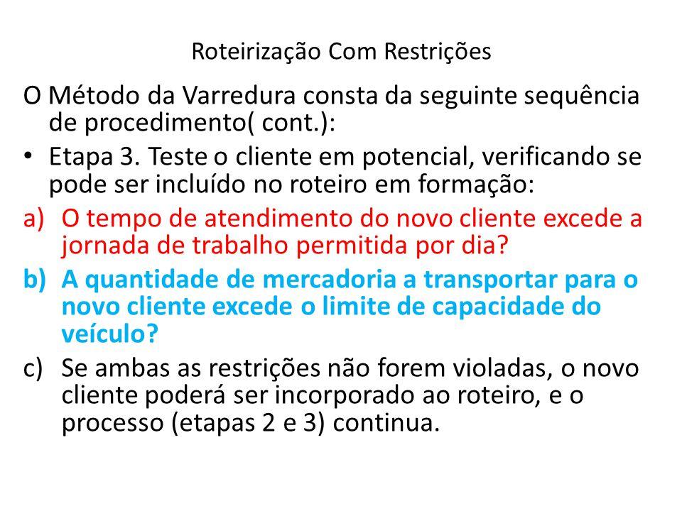 Roteirização Com Restrições O Método da Varredura consta da seguinte sequência de procedimento( cont.): Etapa 3. Teste o cliente em potencial, verific