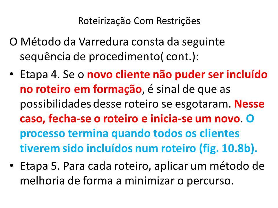 Roteirização Com Restrições O Método da Varredura consta da seguinte sequência de procedimento( cont.): Etapa 4. Se o novo cliente não puder ser inclu