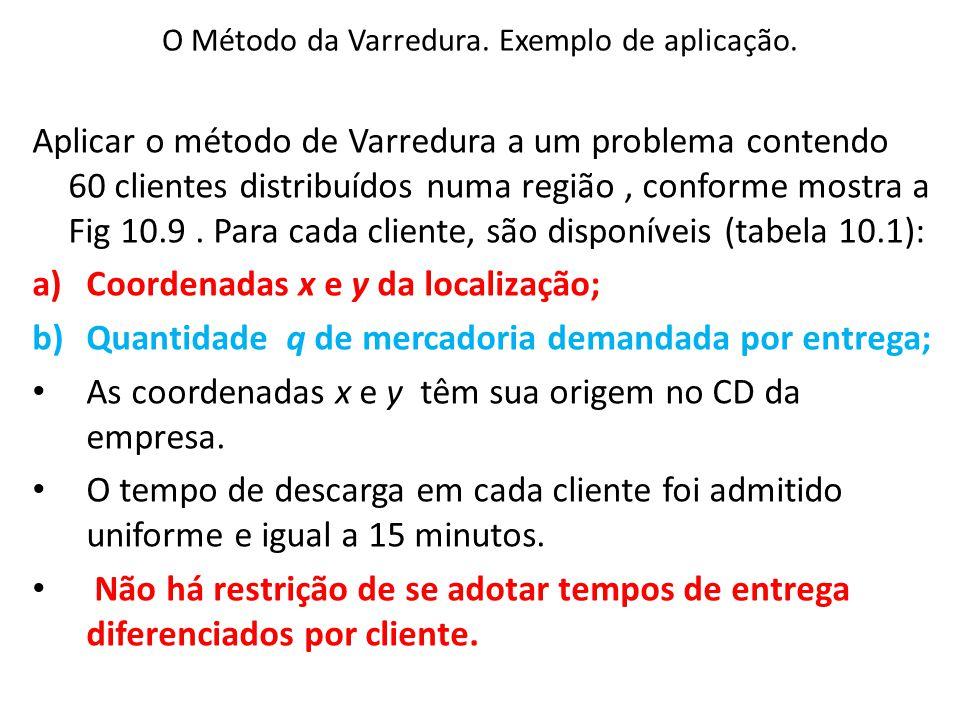 O Método da Varredura. Exemplo de aplicação. Aplicar o método de Varredura a um problema contendo 60 clientes distribuídos numa região, conforme mostr
