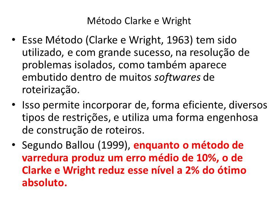 Método Clarke e Wright Esse Método (Clarke e Wright, 1963) tem sido utilizado, e com grande sucesso, na resolução de problemas isolados, como também a