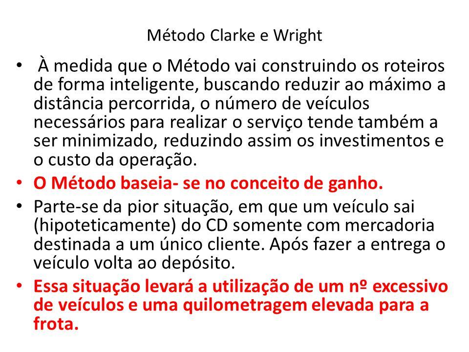 Método Clarke e Wright À medida que o Método vai construindo os roteiros de forma inteligente, buscando reduzir ao máximo a distância percorrida, o nú