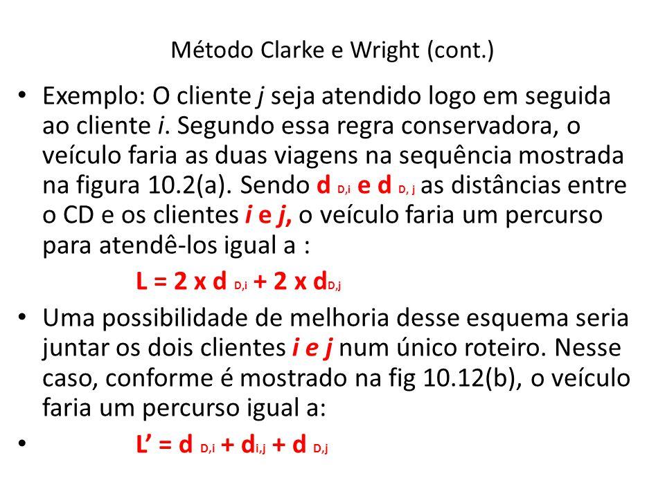 Método Clarke e Wright (cont.) Exemplo: O cliente j seja atendido logo em seguida ao cliente i. Segundo essa regra conservadora, o veículo faria as du
