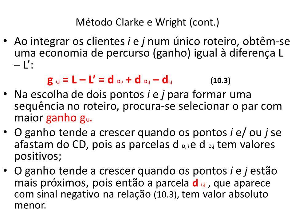 Método Clarke e Wright (cont.) Ao integrar os clientes i e j num único roteiro, obtêm-se uma economia de percurso (ganho) igual à diferença L – L': g