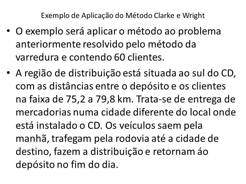 Exemplo de Aplicação do Método Clarke e Wright O exemplo será aplicar o método ao problema anteriormente resolvido pelo método da varredura e contendo