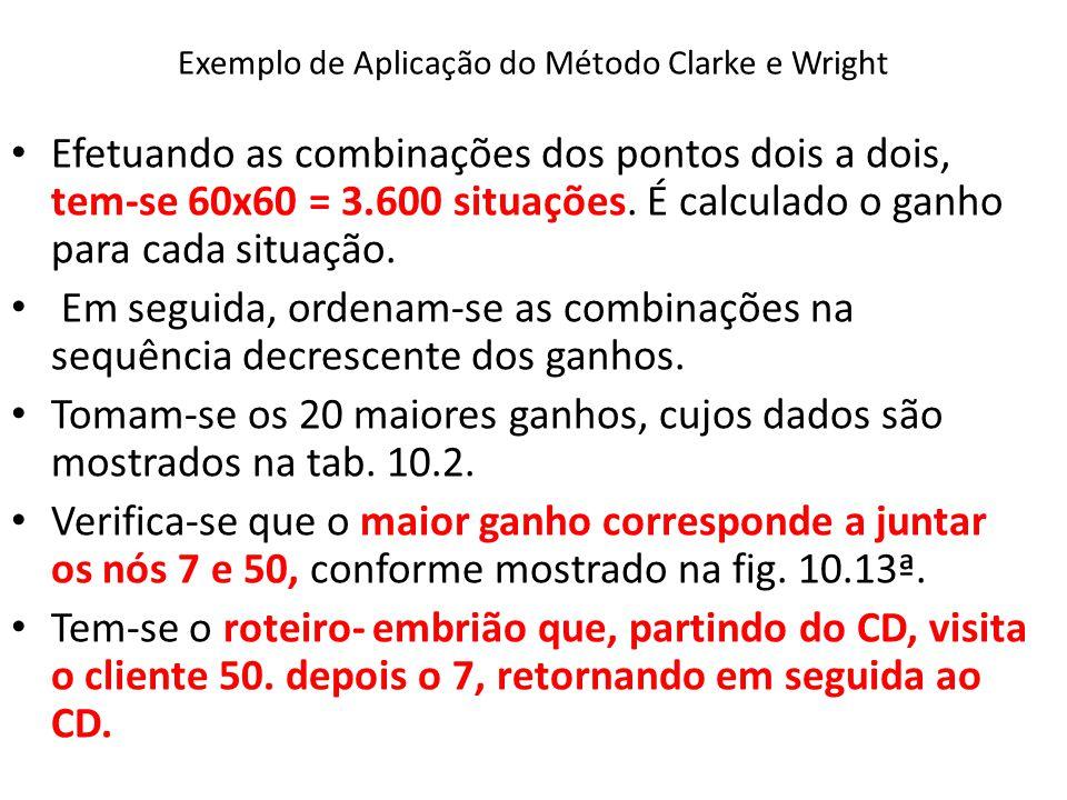 Exemplo de Aplicação do Método Clarke e Wright Efetuando as combinações dos pontos dois a dois, tem-se 60x60 = 3.600 situações. É calculado o ganho pa