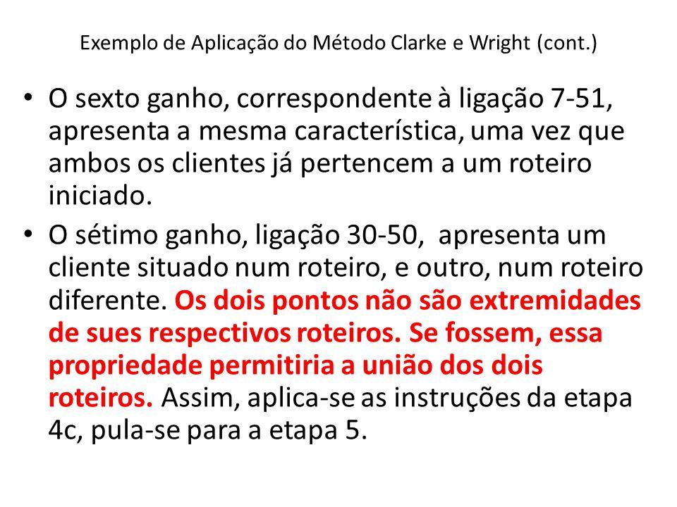 Exemplo de Aplicação do Método Clarke e Wright (cont.) O sexto ganho, correspondente à ligação 7-51, apresenta a mesma característica, uma vez que amb