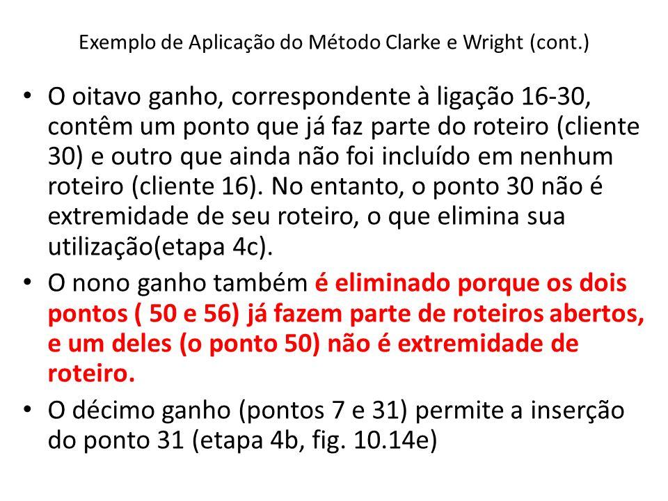 Exemplo de Aplicação do Método Clarke e Wright (cont.) O oitavo ganho, correspondente à ligação 16-30, contêm um ponto que já faz parte do roteiro (cl
