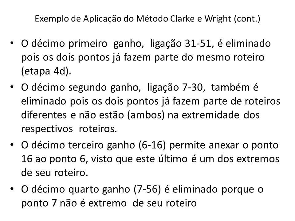 Exemplo de Aplicação do Método Clarke e Wright (cont.) O décimo primeiro ganho, ligação 31-51, é eliminado pois os dois pontos já fazem parte do mesmo