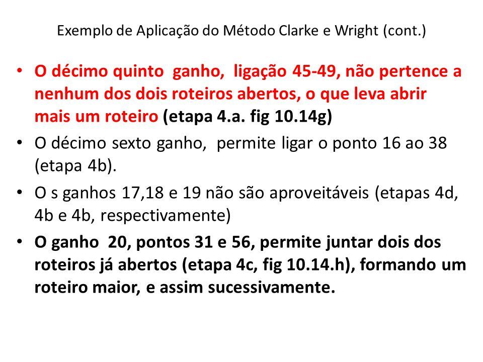 Exemplo de Aplicação do Método Clarke e Wright (cont.) O décimo quinto ganho, ligação 45-49, não pertence a nenhum dos dois roteiros abertos, o que le