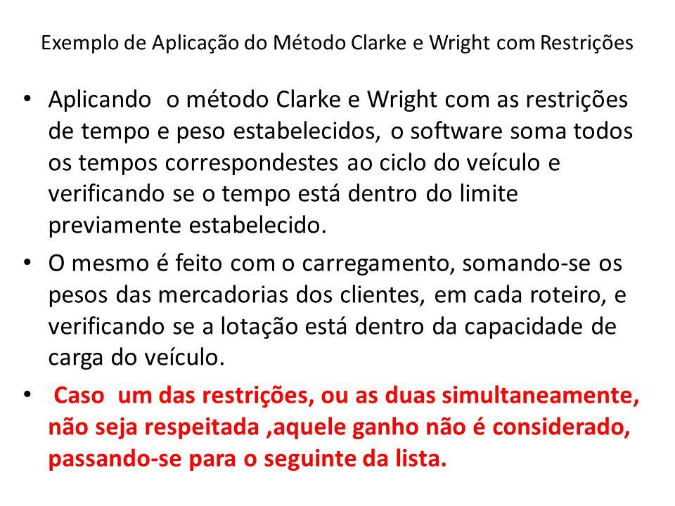 Exemplo de Aplicação do Método Clarke e Wright com Restrições Aplicando o método Clarke e Wright com as restrições de tempo e peso estabelecidos, o so