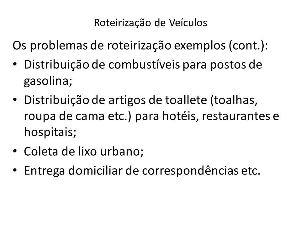 Roteirização de Veículos Os problemas de roteirização exemplos (cont.): Distribuição de combustíveis para postos de gasolina; Distribuição de artigos