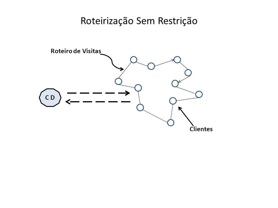 Exemplo de Aplicação do Método Clarke e Wright com Restrições A aplicação do método de Clarke e Wright ao exemplo resultou nos seis roteiros mostrados na fif 10.15.
