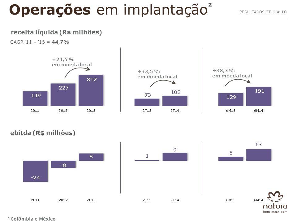 ² Colômbia e México CAGR '11 – '13 = 44,7% RESULTADOS 2T14 # 10 receita líquida (R$ milhões) ebitda (R$ milhões) ² +24,5 % em moeda local +33,5 % em moeda local Operações em implantação +38,3 % em moeda local