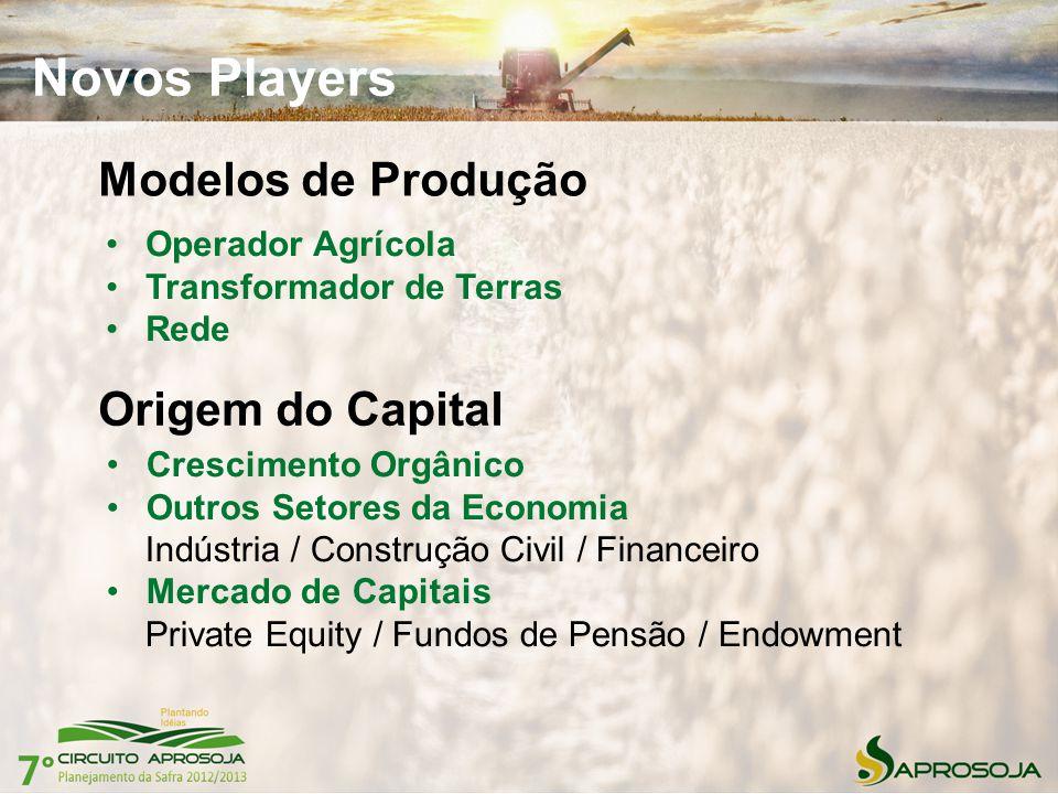 Novos Players Modelos de Produção Origem do Capital Operador Agrícola Transformador de Terras Rede Crescimento Orgânico Outros Setores da Economia Ind