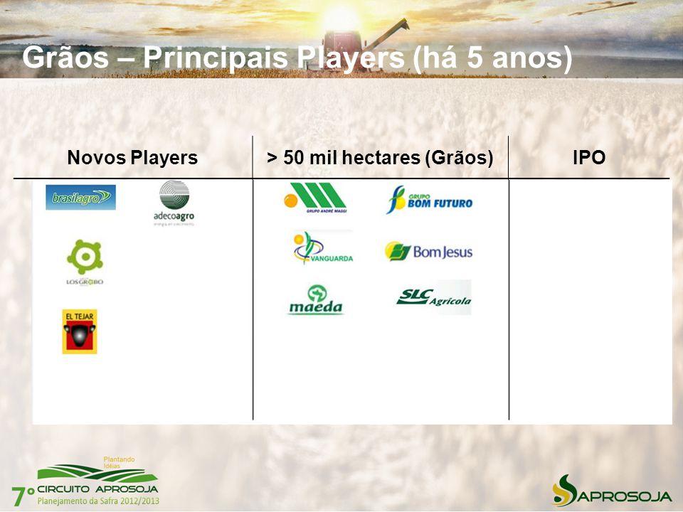 Grãos – Principais Players (há 5 anos) Novos Players> 50 mil hectares (Grãos)IPO