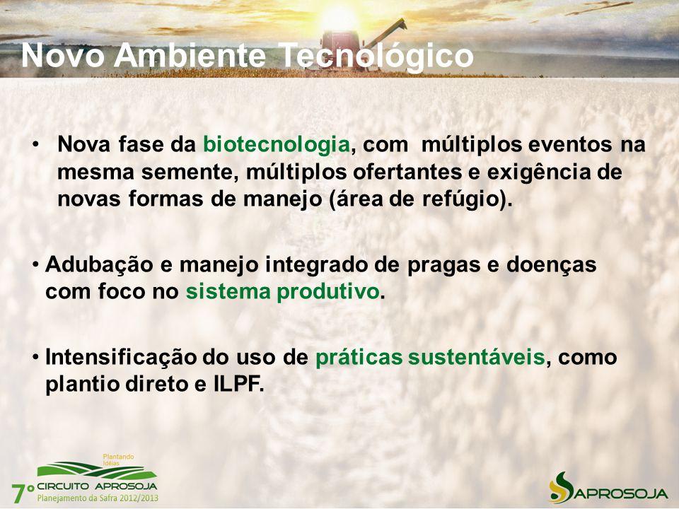 Novo Ambiente Tecnológico Nova fase da biotecnologia, com múltiplos eventos na mesma semente, múltiplos ofertantes e exigência de novas formas de mane