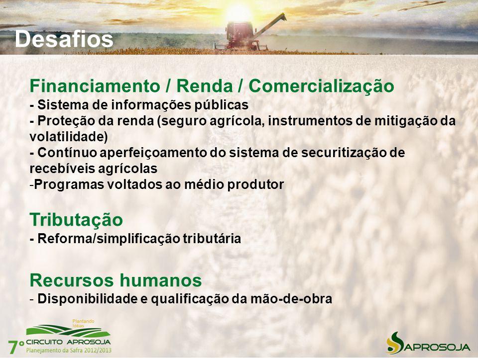 Desafios Financiamento / Renda / Comercialização - Sistema de informações públicas - Proteção da renda (seguro agrícola, instrumentos de mitigação da