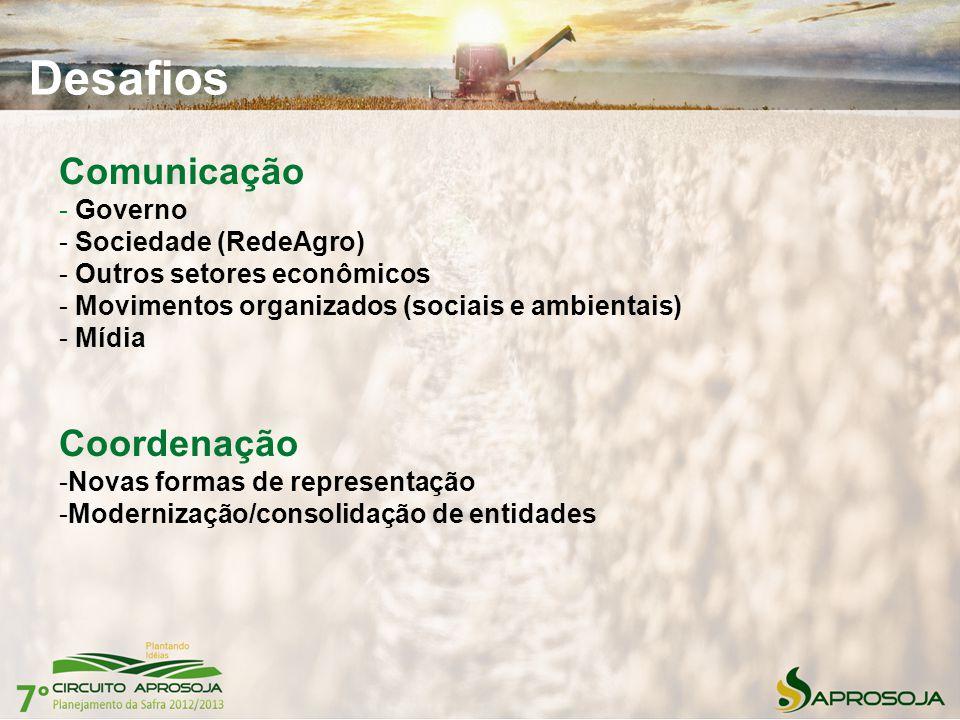 Desafios Comunicação - Governo - Sociedade (RedeAgro) - Outros setores econômicos - Movimentos organizados (sociais e ambientais) - Mídia Coordenação