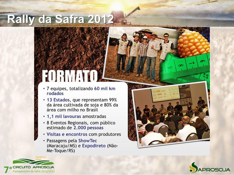 Rally da Safra 2012