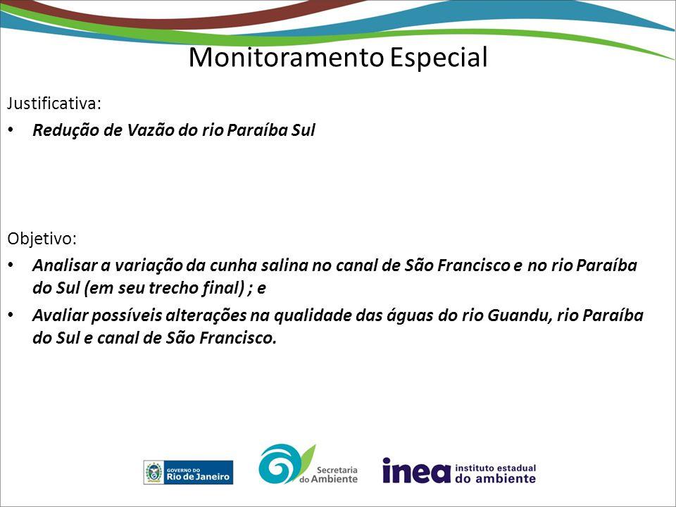 Justificativa: Redução de Vazão do rio Paraíba Sul Objetivo: Analisar a variação da cunha salina no canal de São Francisco e no rio Paraíba do Sul (em