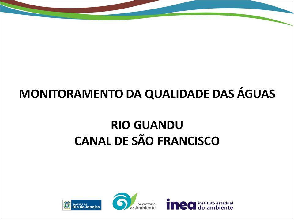 Resultados Brutos Canal de São Francisco – 14/07/2014 Fonte: http://www.mar.mil.br/dhn/chm/box-previsao-mare/tabuas