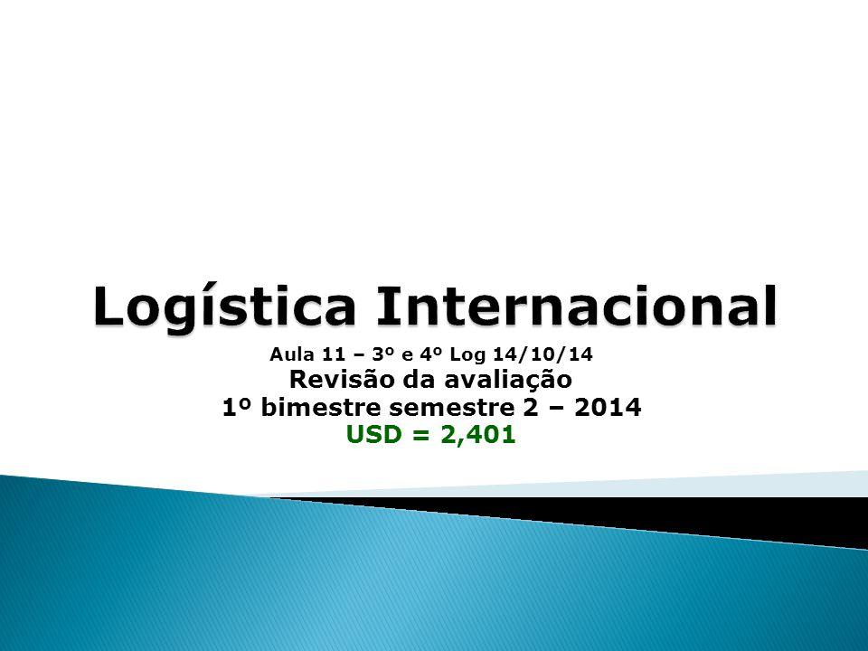  Atividade 3 B1 Logística Internacional 6/10/14  10 fatores decisivos (logísticos ou estratégicos) para a tomada de decisão para ingressar no mercado Internacional – justificando-os.