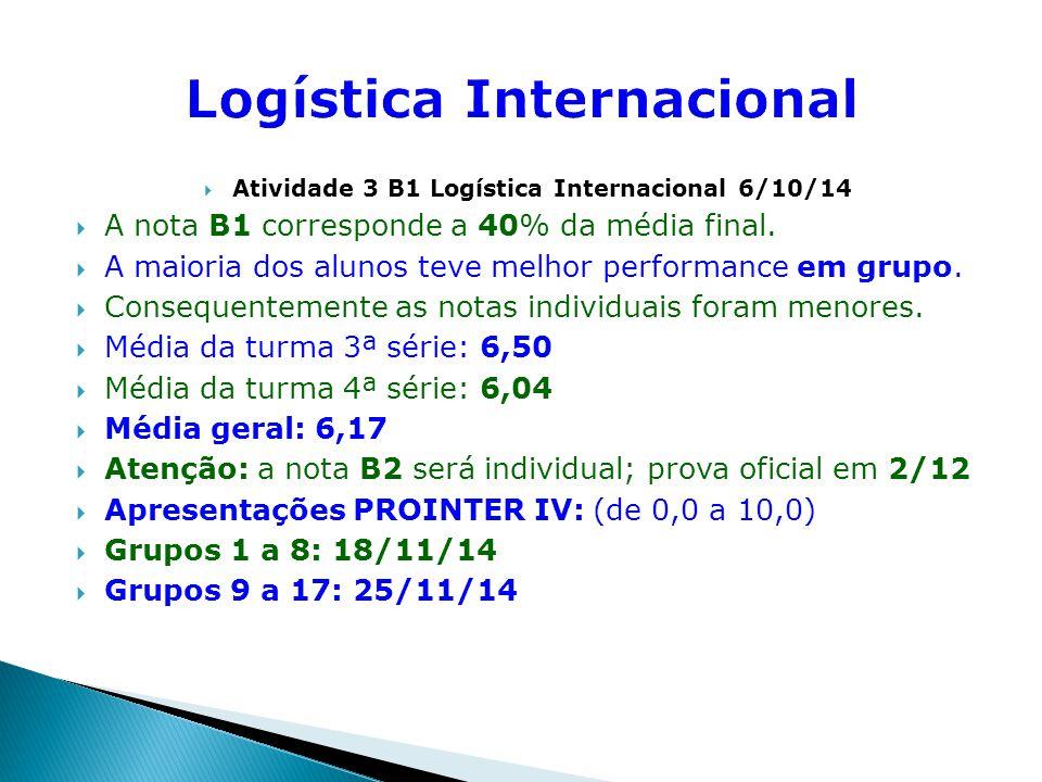  Atividade 3 B1 Logística Internacional 6/10/14  A nota B1 corresponde a 40% da média final.