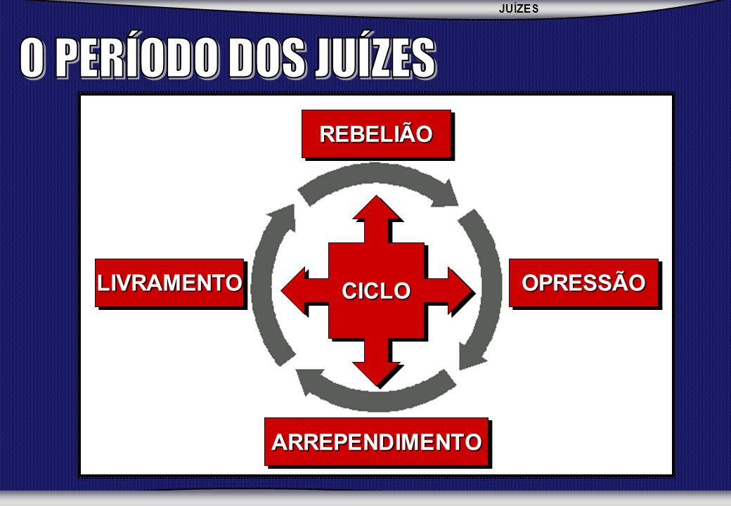 JUÍZES SEBAC - SEMINÁRIO BATISTA DA CHAPADA CICLOCICLO REBELIÃOREBELIÃO OPRESSÃOOPRESSÃO ARREPENDIMENTOARREPENDIMENTO LIVRAMENTOLIVRAMENTO