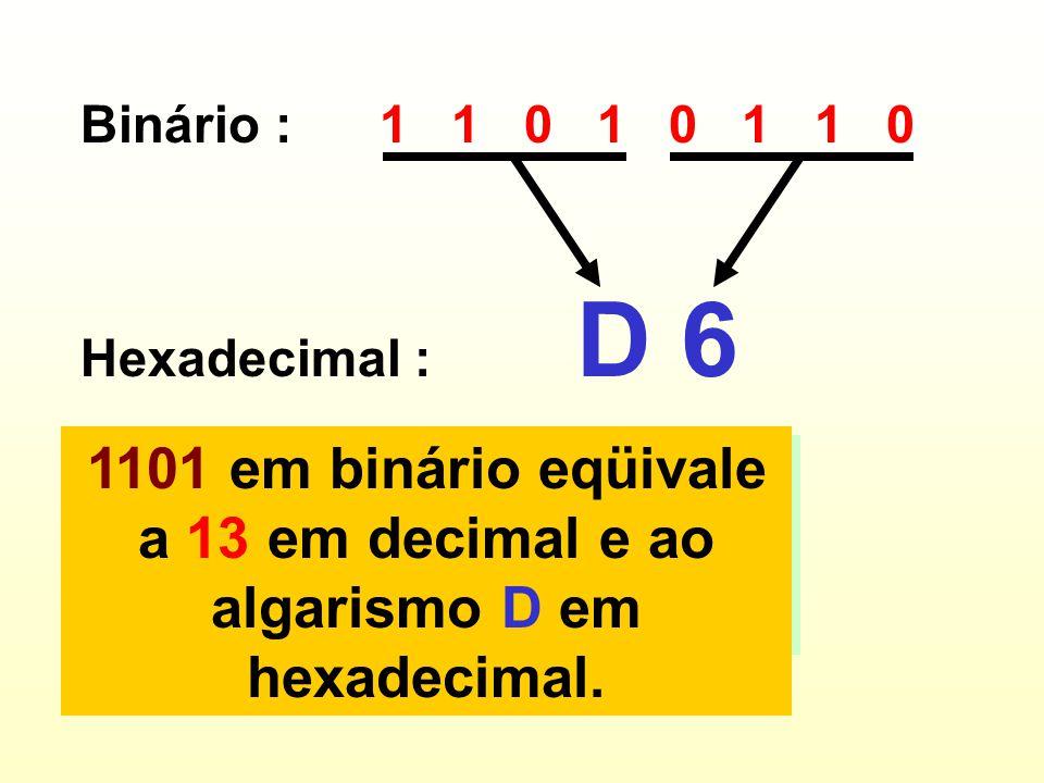Binário : 1 1 0 1 0 1 1 0 Hexadecimal : D 6 Decimal : 214 0110 em binário eqüivale a 6 em decimal e 6 em hexadecimal.