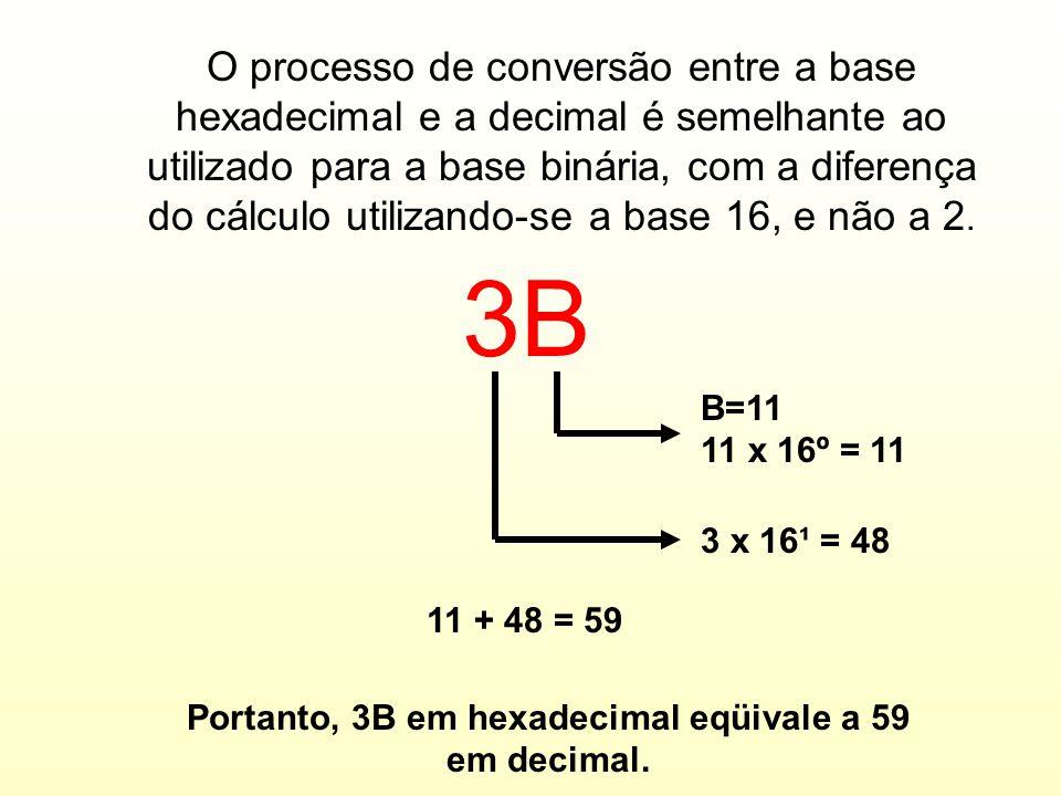 O processo de conversão entre a base hexadecimal e a decimal é semelhante ao utilizado para a base binária, com a diferença do cálculo utilizando-se a base 16, e não a 2.