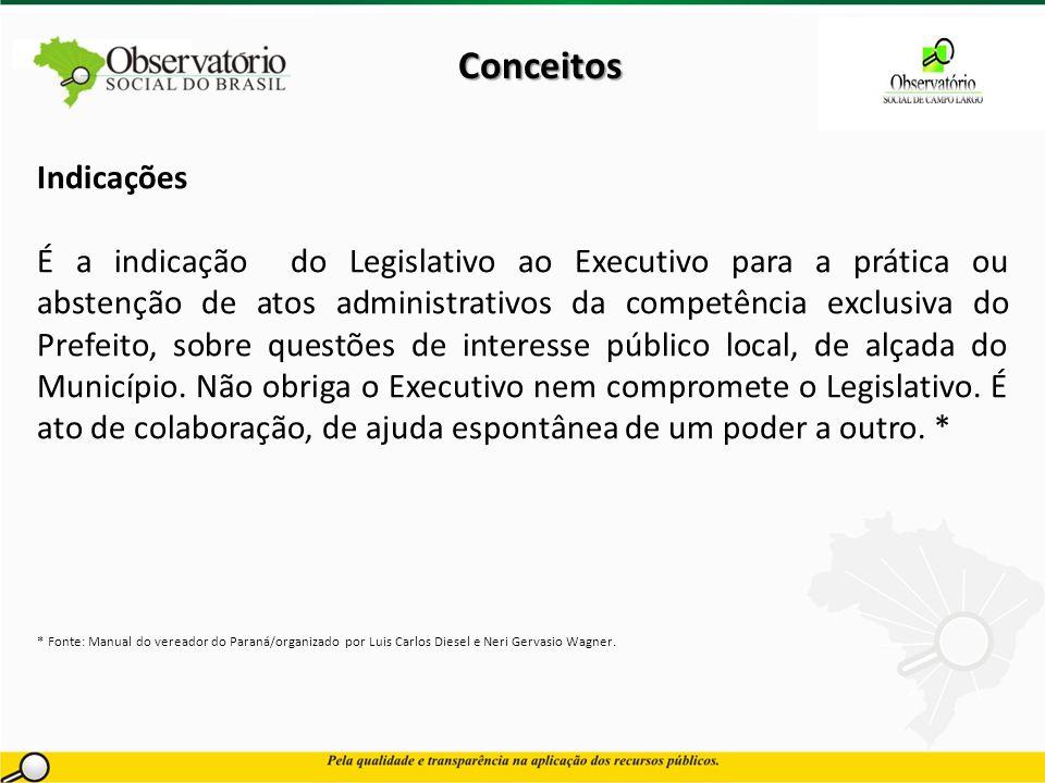 Conceitos Indicações É a indicação do Legislativo ao Executivo para a prática ou abstenção de atos administrativos da competência exclusiva do Prefeito, sobre questões de interesse público local, de alçada do Município.