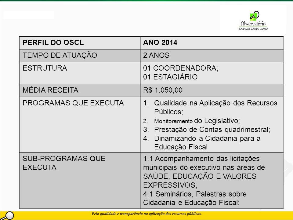 ACOMPANHAMENTO DOS EDITAIS DE LICITAÇÕES EXECUTIVO (JANEIRO/ABRIL – 2014) MODALIDADE DE LICITAÇÃO TOTAL REALIZADO MONITORADASACOMPANHADAS CONCORRÊNCIA100 CARTA CONVITE300 PREGÃO ELETRÔNICO 11 PREGÃO PRESENCIAL 30219 TOMADA DE PREÇOS 14 09 INEXIGIBILIDADE53 - DISPENSA59 -