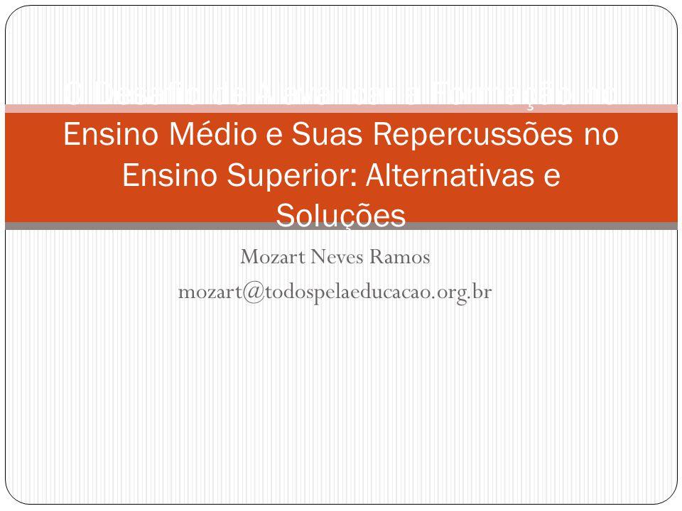 Mozart Neves Ramos mozart@todospelaeducacao.org.br O Desafio de Alavancar a Formação no Ensino Médio e Suas Repercussões no Ensino Superior: Alternativas e Soluções