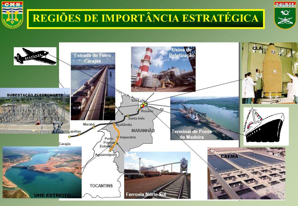 REGIÕES DE IMPORTÂNCIA ESTRATÉGICA