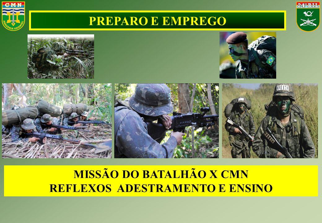 MISSÃO DO BATALHÃO X CMN REFLEXOS ADESTRAMENTO E ENSINO PREPARO E EMPREGO