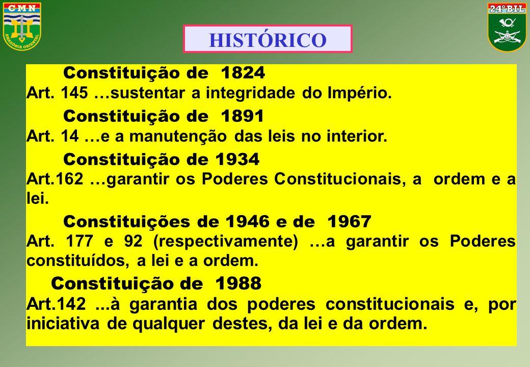 HISTÓRICO Constituição de 1824 Art. 145 …sustentar a integridade do Império. Constituição de 1891 Art. 14 …e a manutenção das leis no interior. Consti