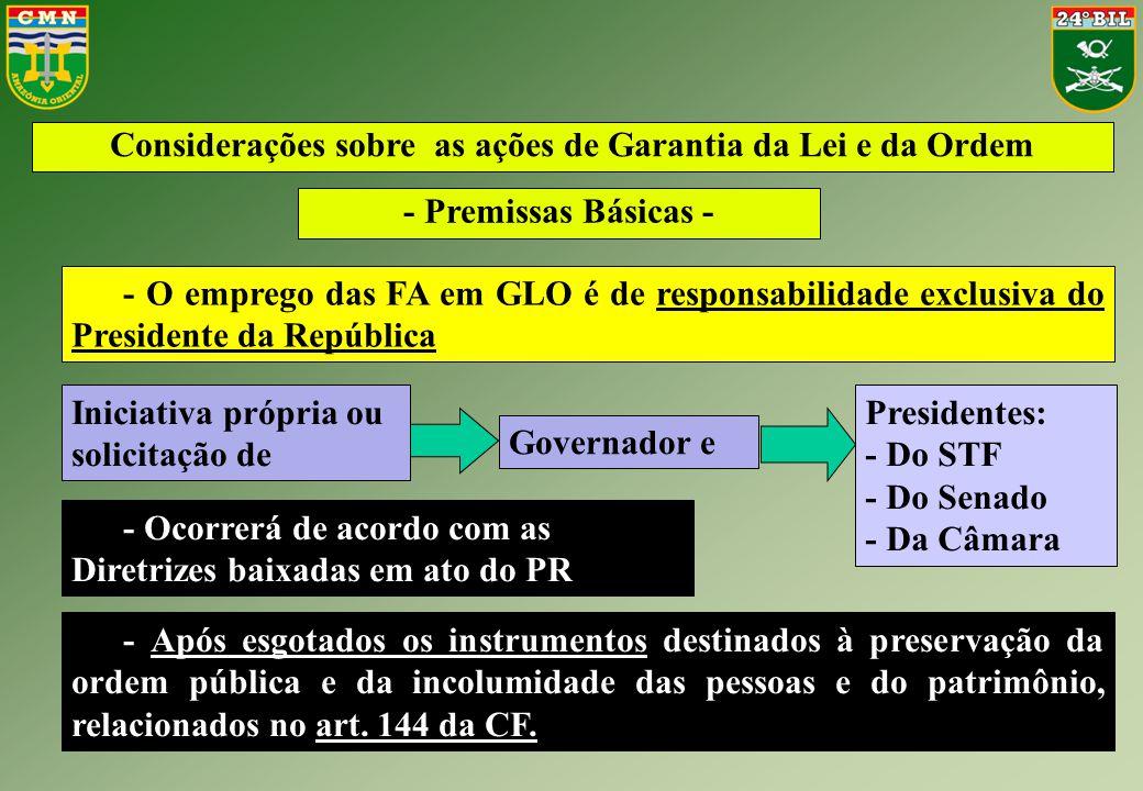 - Premissas Básicas - - O emprego das FA em GLO é de responsabilidade exclusiva do Presidente da República Iniciativa própria ou solicitação de Govern