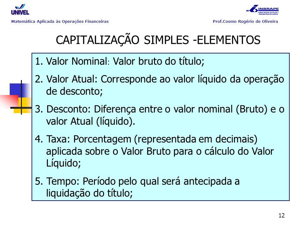 12 CAPITALIZAÇÃO SIMPLES -ELEMENTOS 1.Valor Nominal : Valor bruto do título; 2. Valor Atual: Corresponde ao valor líquido da operação de desconto; 3.