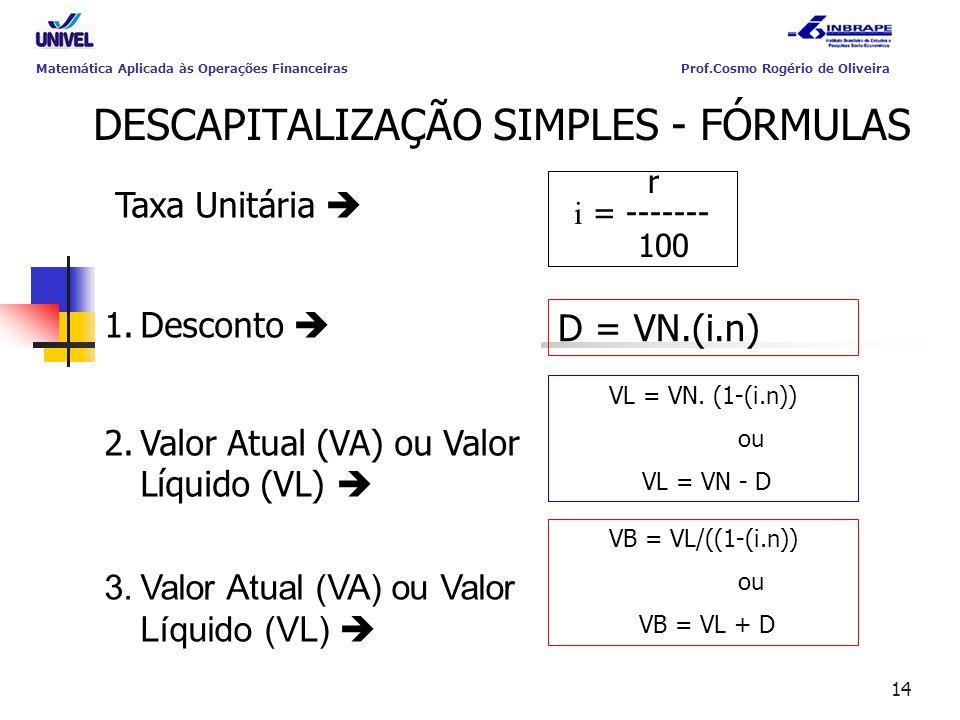 14 DESCAPITALIZAÇÃO SIMPLES - FÓRMULAS Taxa Unitária  1.Desconto  2.Valor Atual (VA) ou Valor Líquido (VL)  3.Valor Atual (VA) ou Valor Líquido (VL