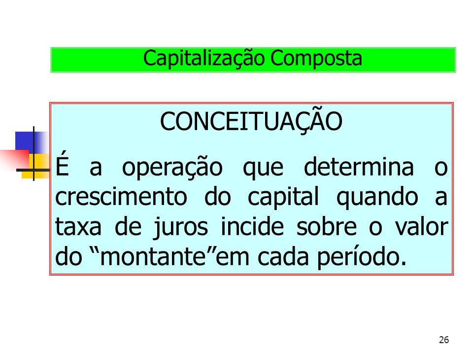 """26 CONCEITUAÇÃO É a operação que determina o crescimento do capital quando a taxa de juros incide sobre o valor do """"montante""""em cada período. Capitali"""