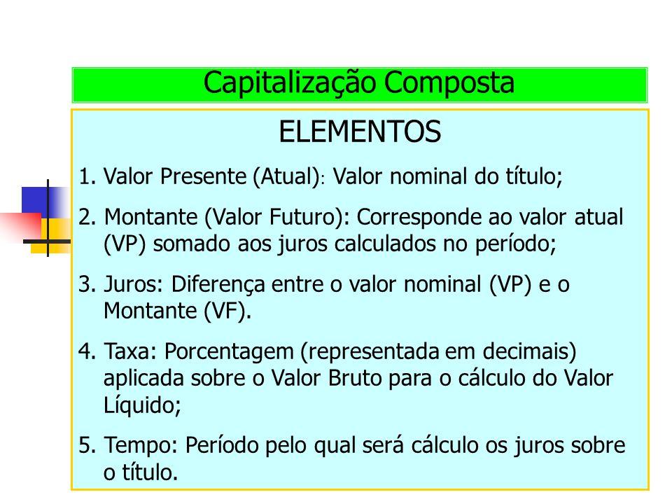 27 ELEMENTOS 1.Valor Presente (Atual) : Valor nominal do título; 2. Montante (Valor Futuro): Corresponde ao valor atual (VP) somado aos juros calculad